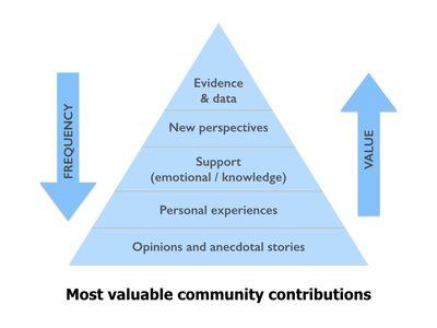 Communitycontributions.001